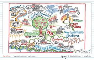 How TED makes ideas grow