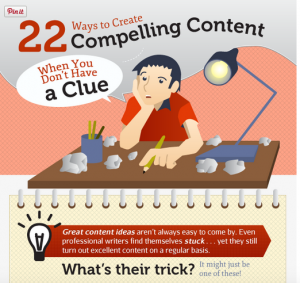 22 Ways Content Creation - infographic Copyblogger